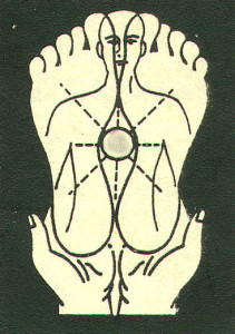 Line drawing of feet as a reflex to the entire body.